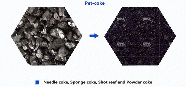 Petcoke Grinding Mining Process Solution