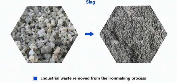 Slag Grinding Mining And Processing Solution
