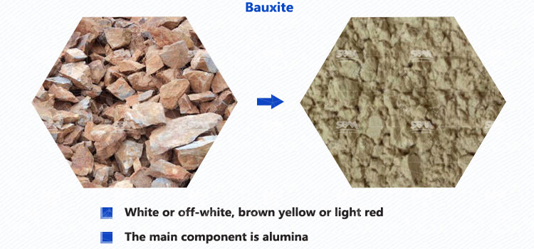Bauxite Mining And Processing Solution
