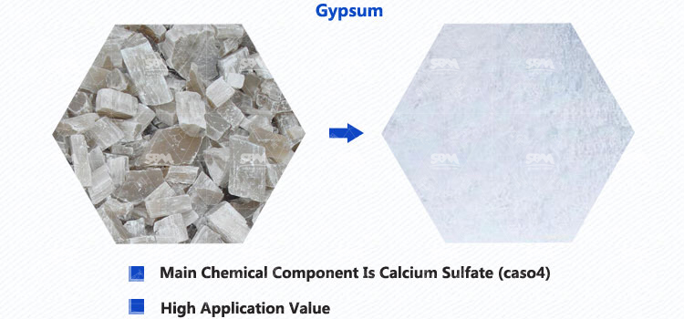 Gypsum Properties And Milling Process Solution