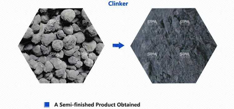 Clinker Uses And Grinding Processing Solution